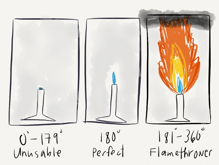 Bunsen burner slash flamethrower